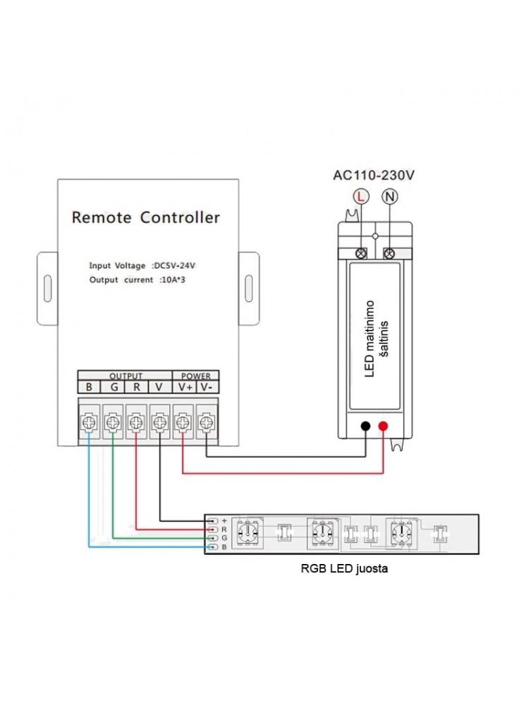 LED RGB juostų valdiklis V3-X 3x10A